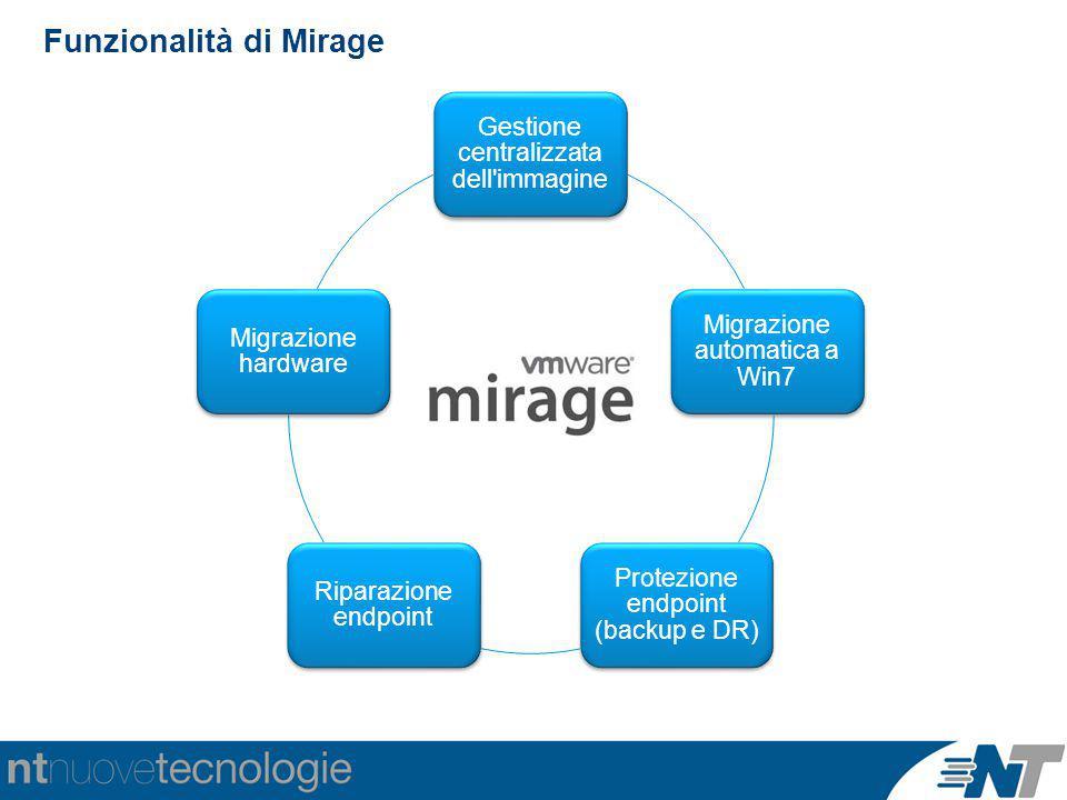 Funzionalità di Mirage
