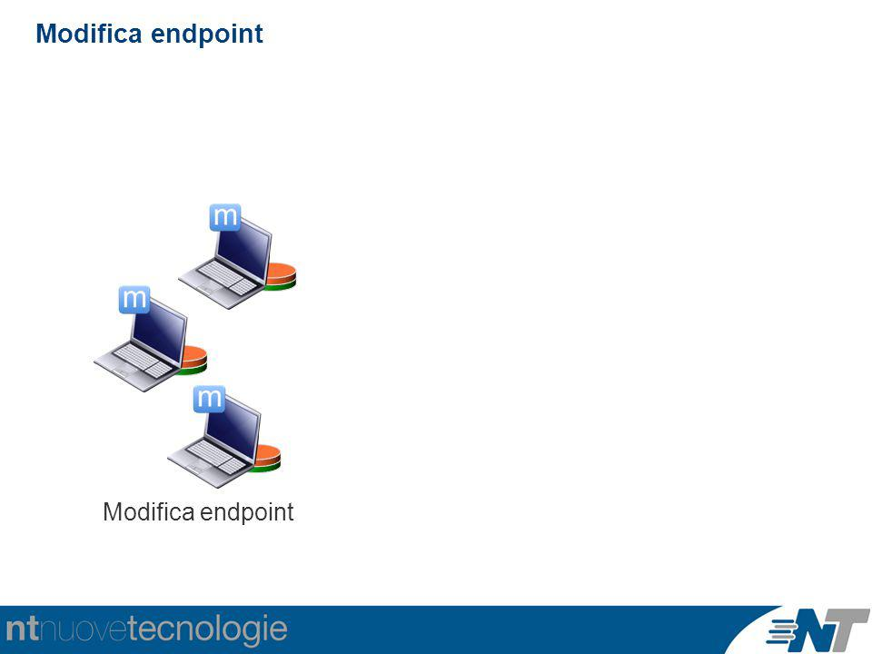 Modifica endpoint Modifica endpoint