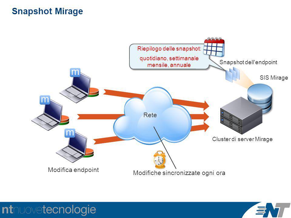 Snapshot Mirage / Rete Modifica endpoint
