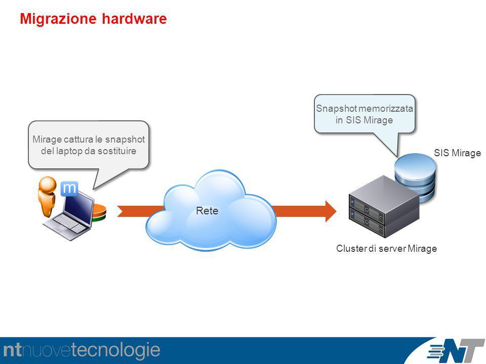 Migrazione hardware Rete Rete Snapshot memorizzata in SIS Mirage