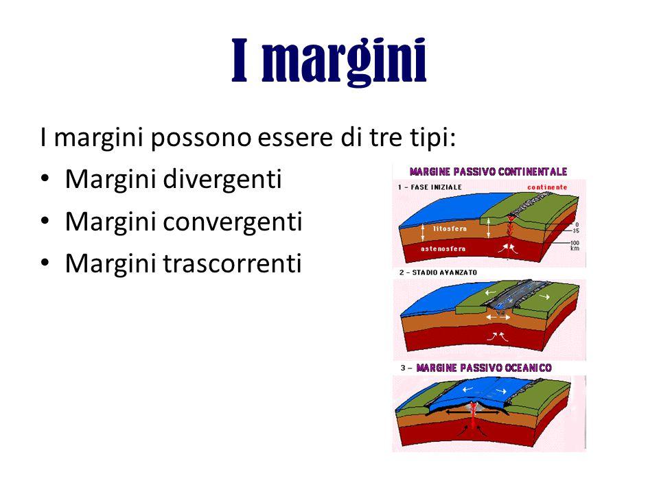 I margini I margini possono essere di tre tipi: Margini divergenti