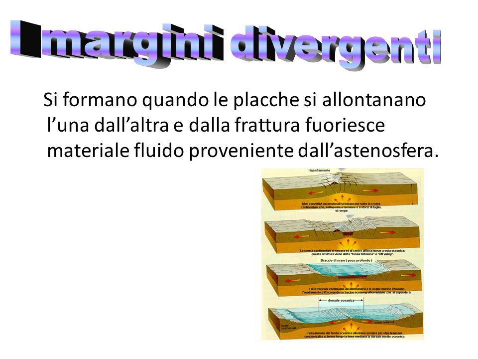 I margini divergenti
