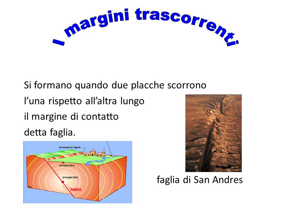 I margini trascorrenti