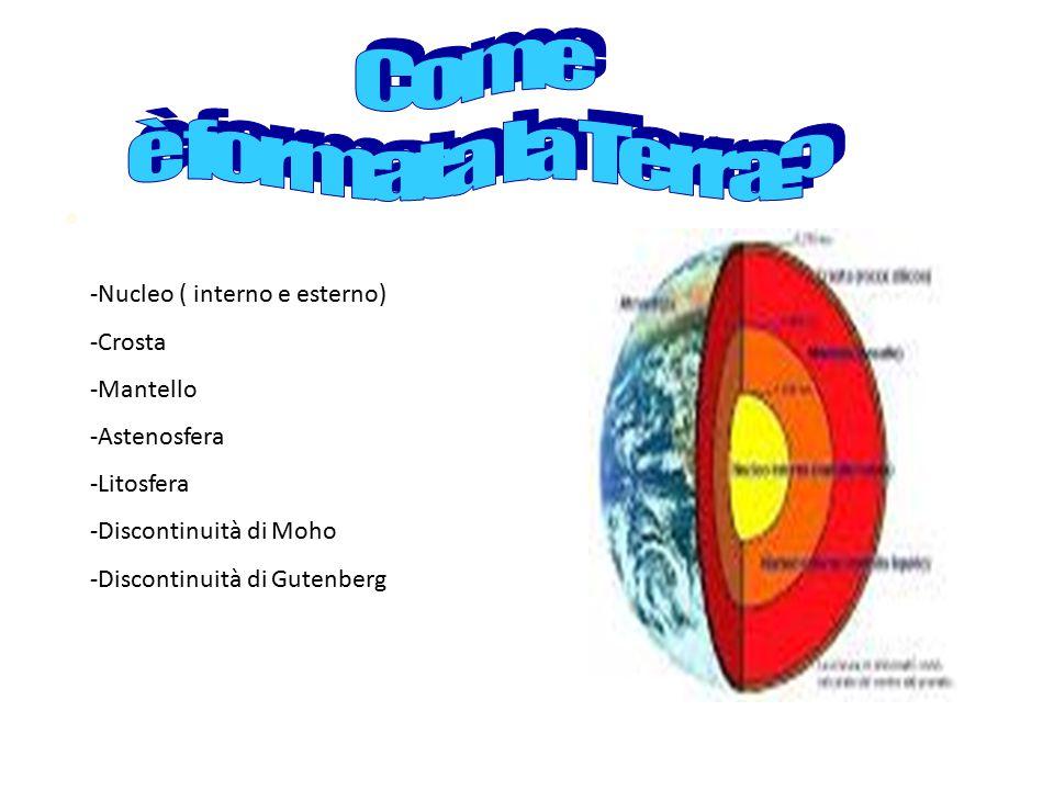Come è formata la Terra Nucleo ( interno e esterno) Crosta Mantello