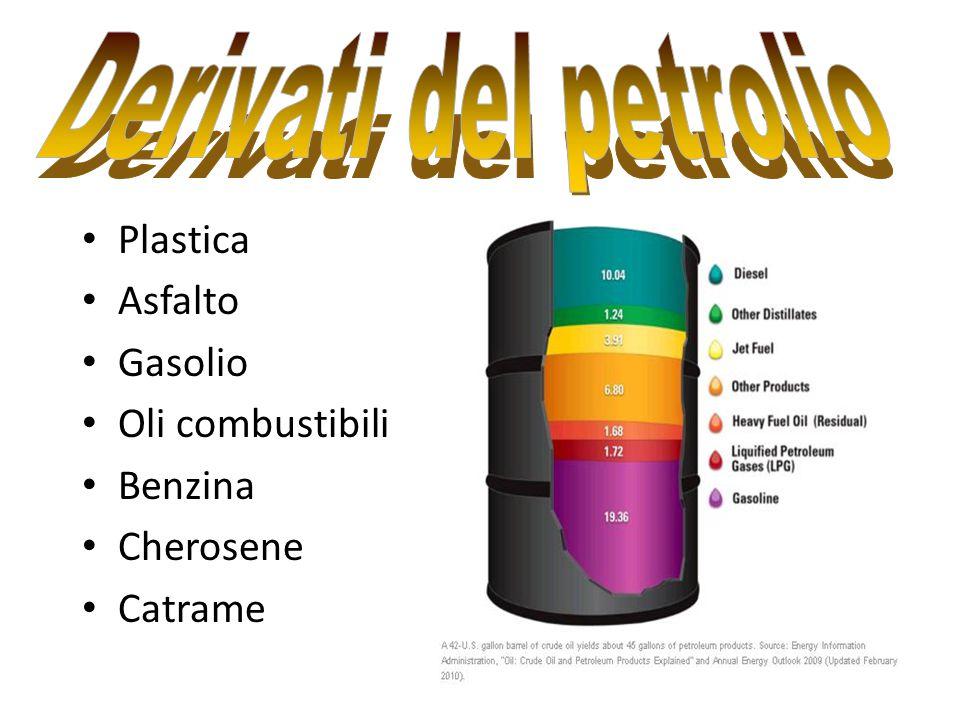 Derivati del petrolio Plastica Asfalto Gasolio Oli combustibili