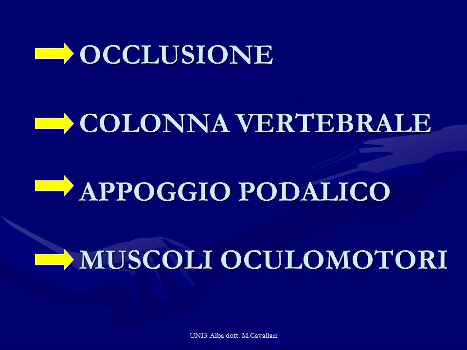 OCCLUSIONE COLONNA VERTEBRALE APPOGGIO PODALICO MUSCOLI OCULOMOTORI