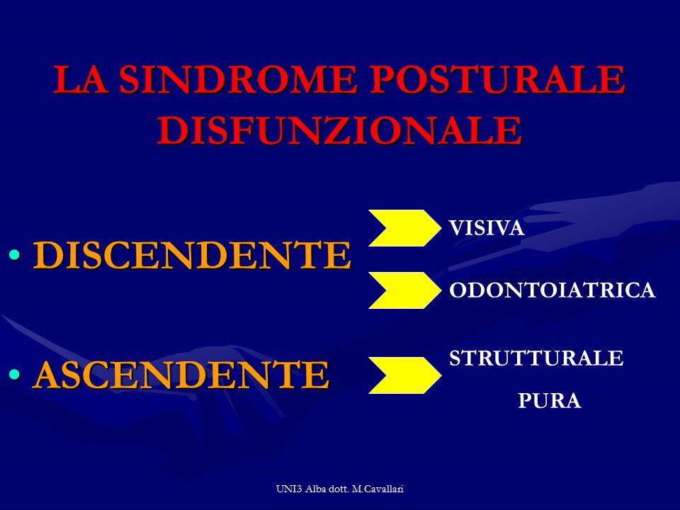 LA SINDROME POSTURALE DISFUNZIONALE