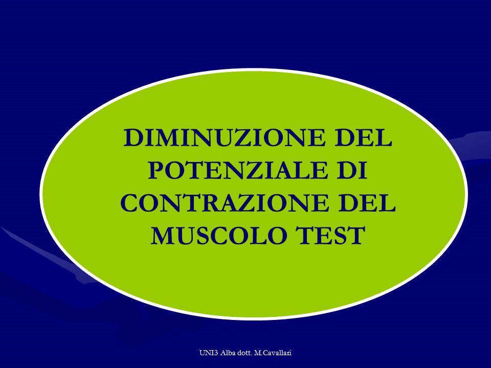 DIMINUZIONE DEL POTENZIALE DI CONTRAZIONE DEL MUSCOLO TEST