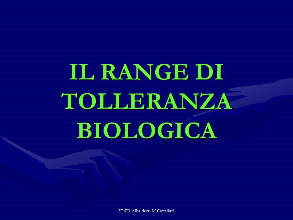 IL RANGE DI TOLLERANZA BIOLOGICA