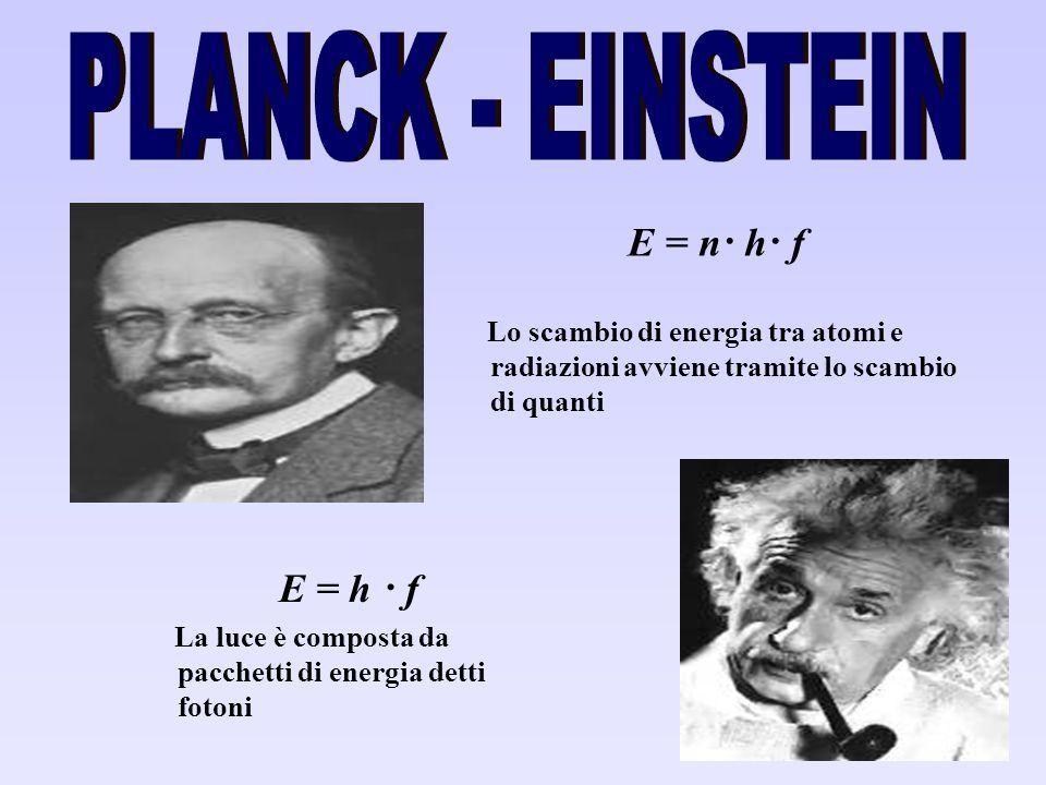 PLANCK - EINSTEIN E = n· h· f