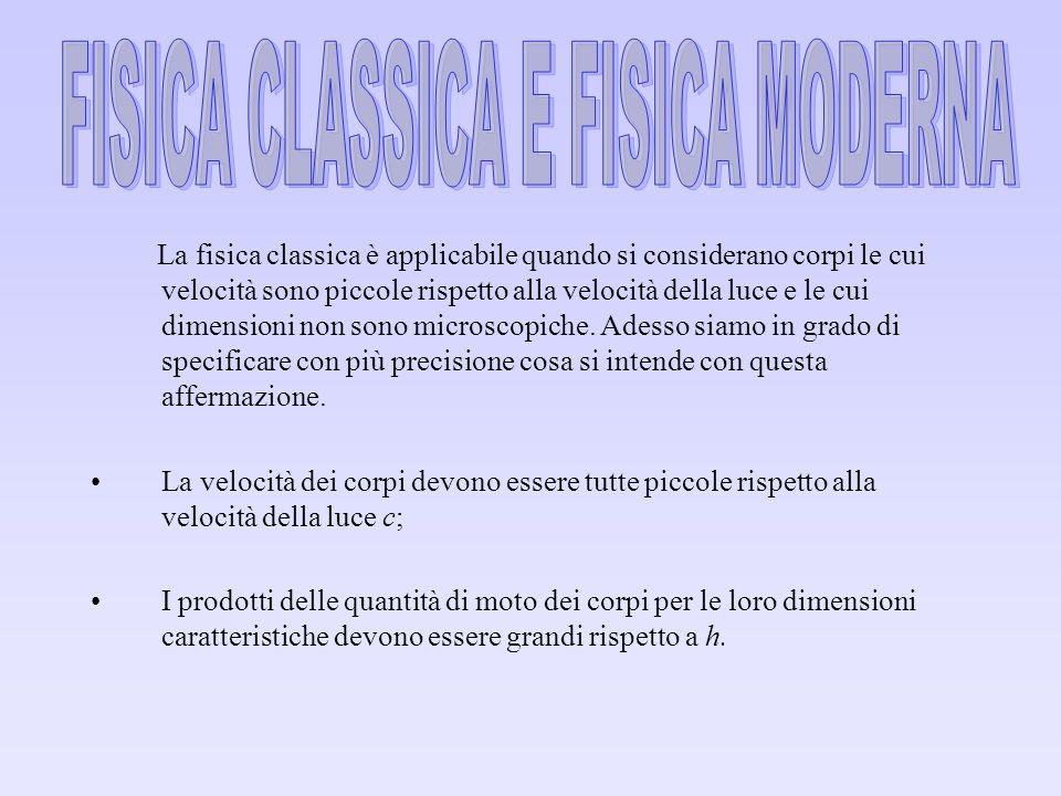 FISICA CLASSICA E FISICA MODERNA