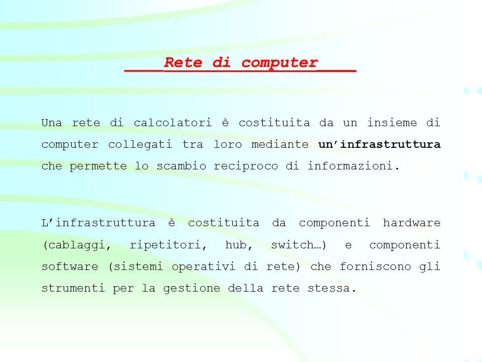 ____Rete di computer____