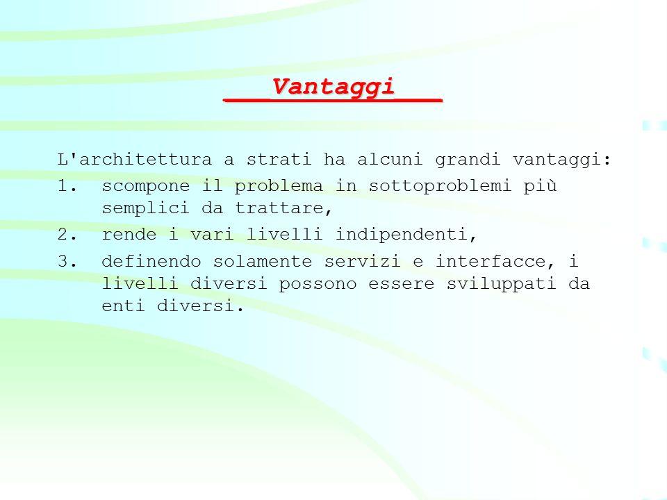 ___Vantaggi___ L architettura a strati ha alcuni grandi vantaggi: