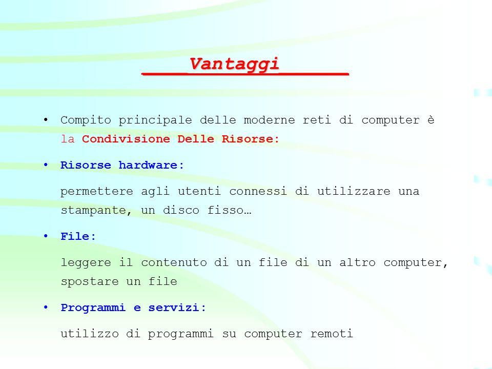 ____Vantaggi______ Compito principale delle moderne reti di computer è la Condivisione Delle Risorse: