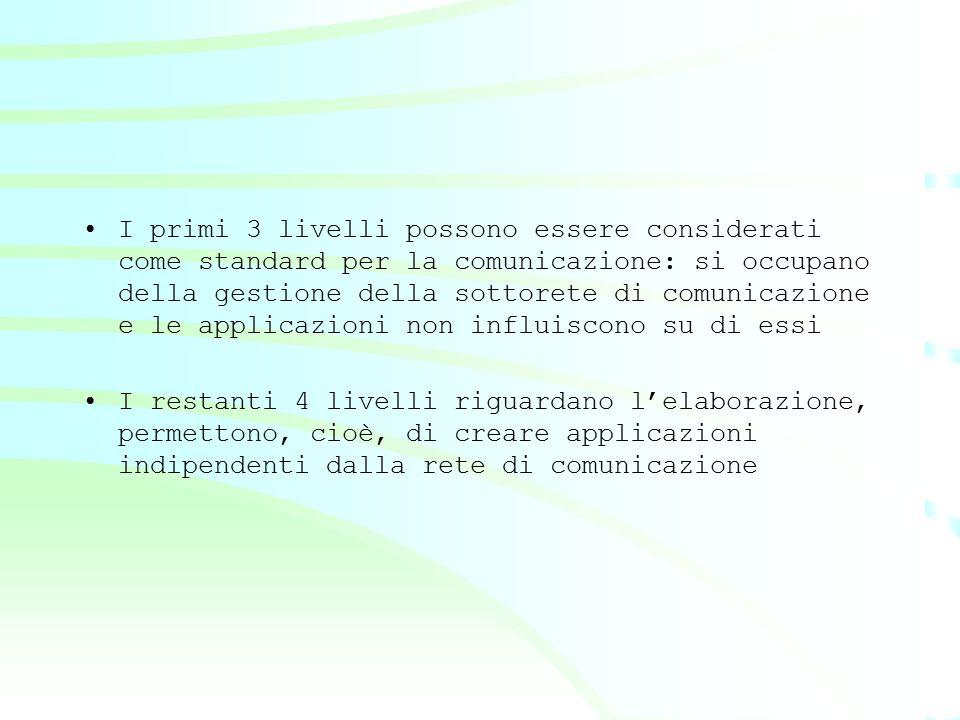I primi 3 livelli possono essere considerati come standard per la comunicazione: si occupano della gestione della sottorete di comunicazione e le applicazioni non influiscono su di essi