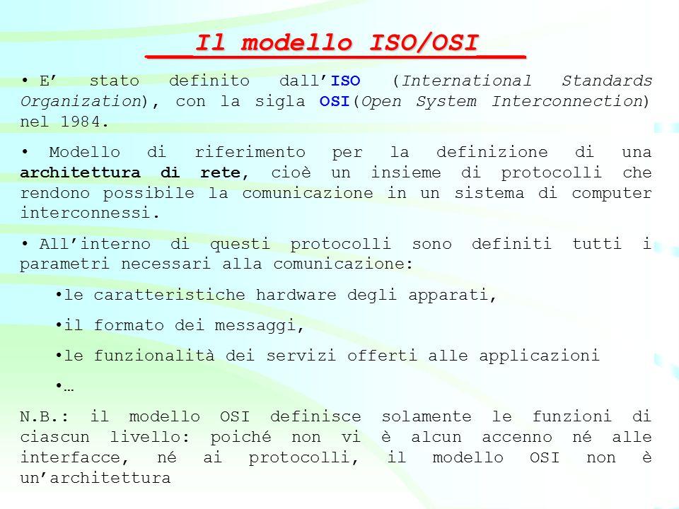 ___Il modello ISO/OSI___