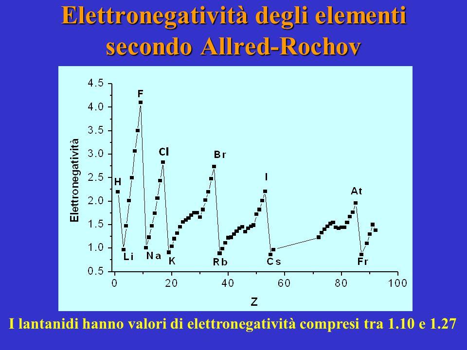 Elettronegatività degli elementi secondo Allred-Rochov