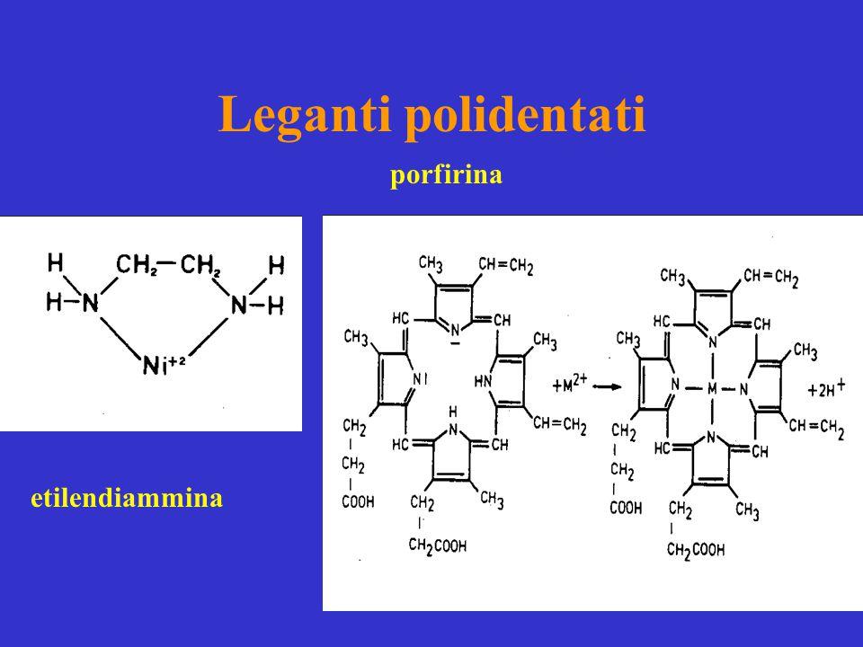 Leganti polidentati porfirina etilendiammina