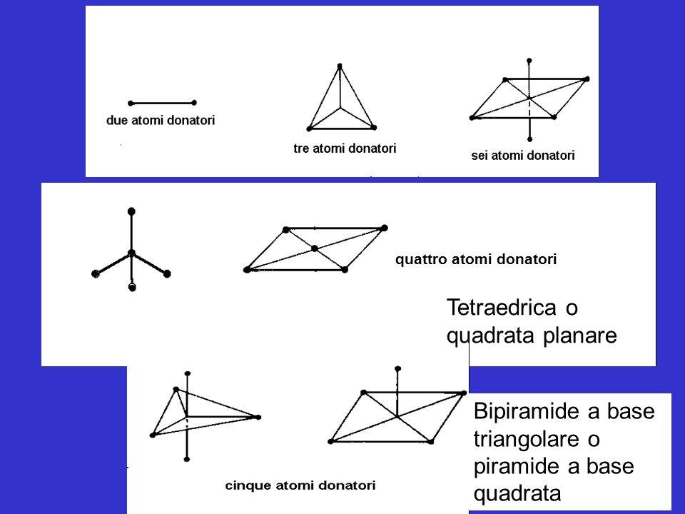 Tetraedrica o quadrata planare