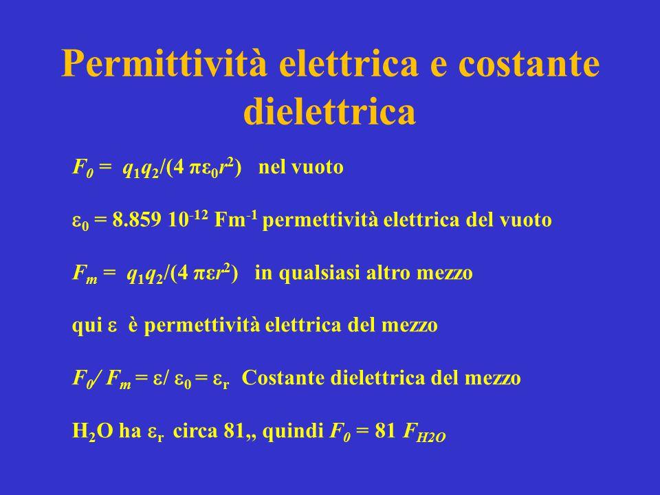 Permittività elettrica e costante dielettrica