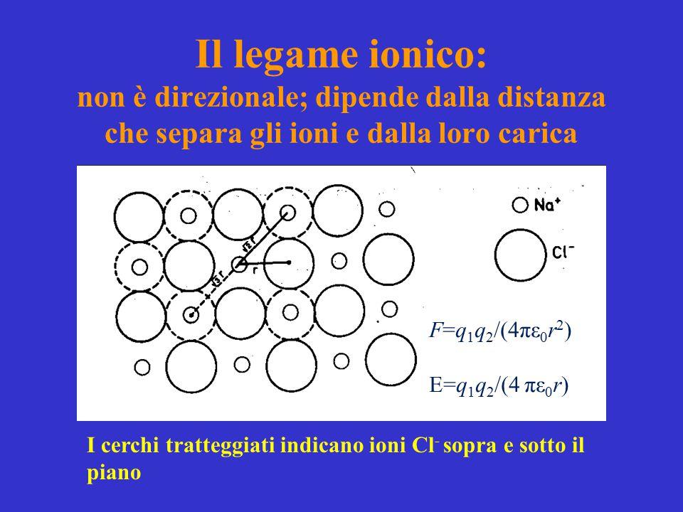 Il legame ionico: non è direzionale; dipende dalla distanza che separa gli ioni e dalla loro carica