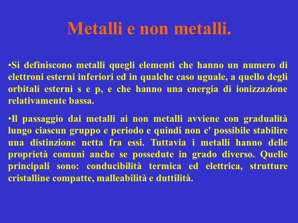 Metalli e non metalli.