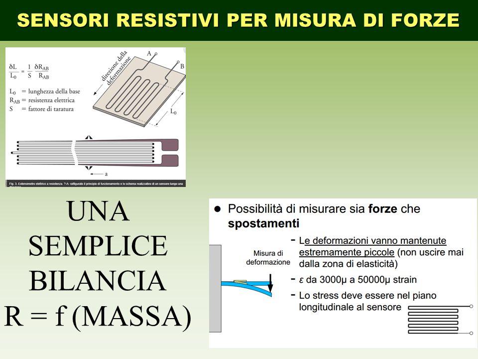 UNA SEMPLICE BILANCIA R = f (MASSA)