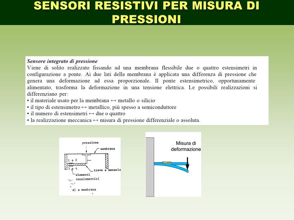SENSORI RESISTIVI PER MISURA DI PRESSIONI
