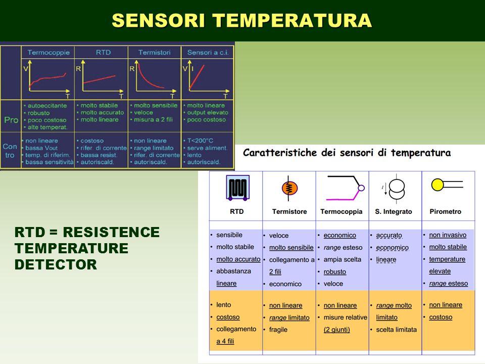SENSORI TEMPERATURA RTD = RESISTENCE TEMPERATURE DETECTOR