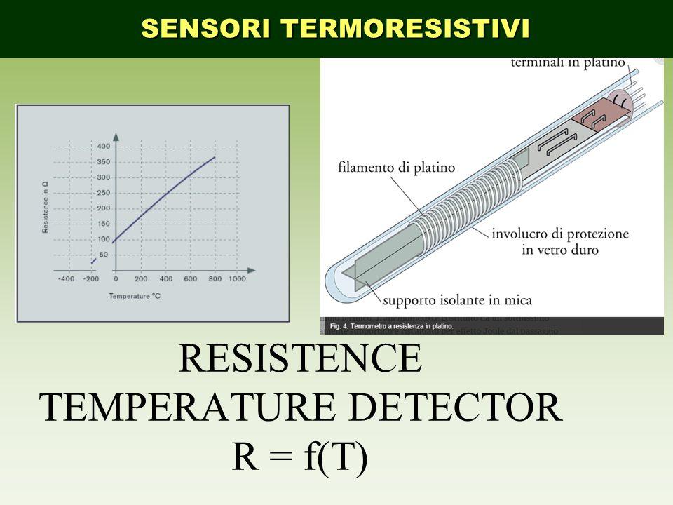 RESISTENCE TEMPERATURE DETECTOR R = f(T)