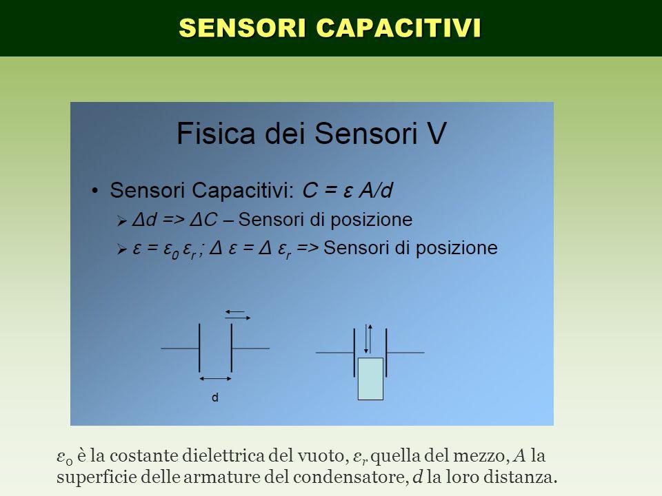 SENSORI CAPACITIVI ε0 è la costante dielettrica del vuoto, εr quella del mezzo, A la superficie delle armature del condensatore, d la loro distanza.