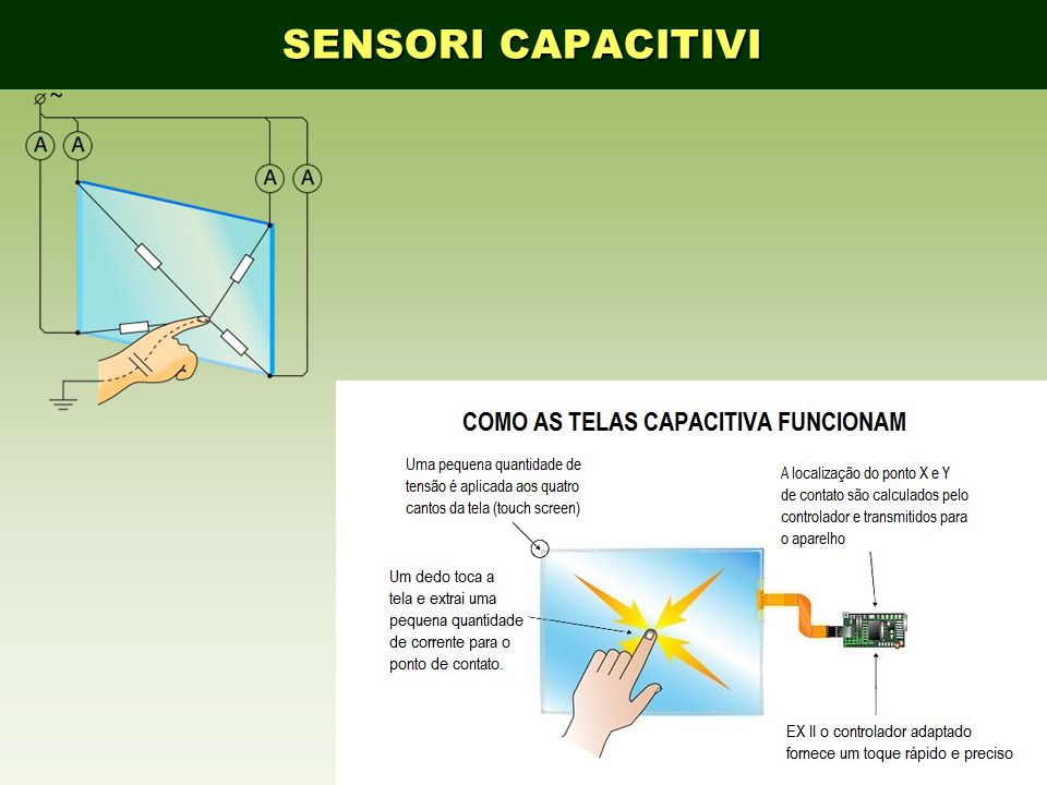 SENSORI CAPACITIVI