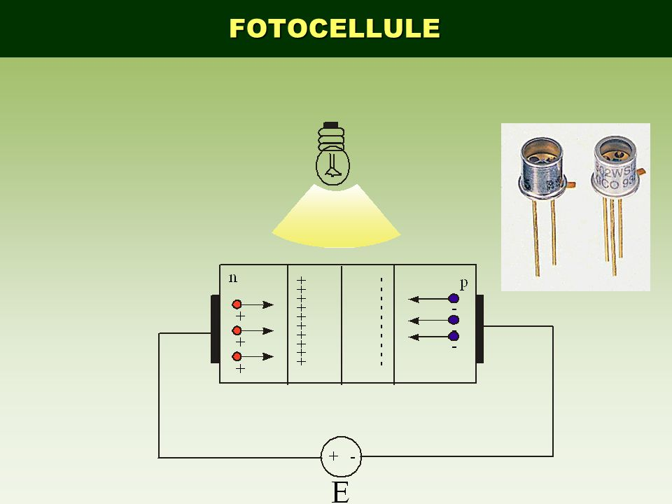 FOTOCELLULE