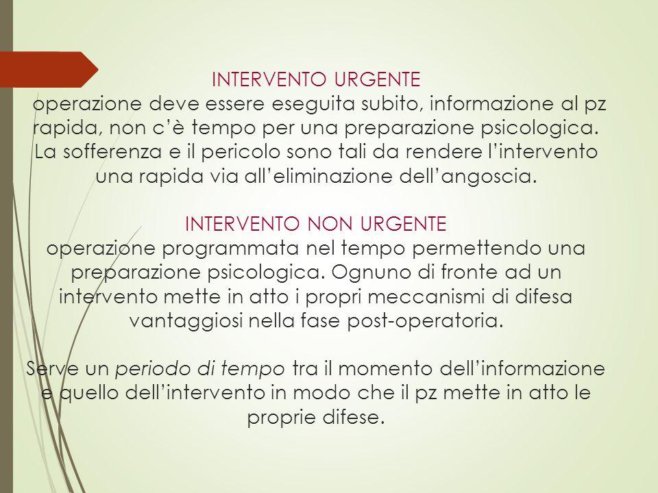 INTERVENTO URGENTE operazione deve essere eseguita subito, informazione al pz rapida, non c'è tempo per una preparazione psicologica.