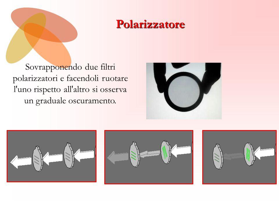 Polarizzatore Sovrapponendo due filtri polarizzatori e facendoli ruotare l uno rispetto all altro si osserva un graduale oscuramento.
