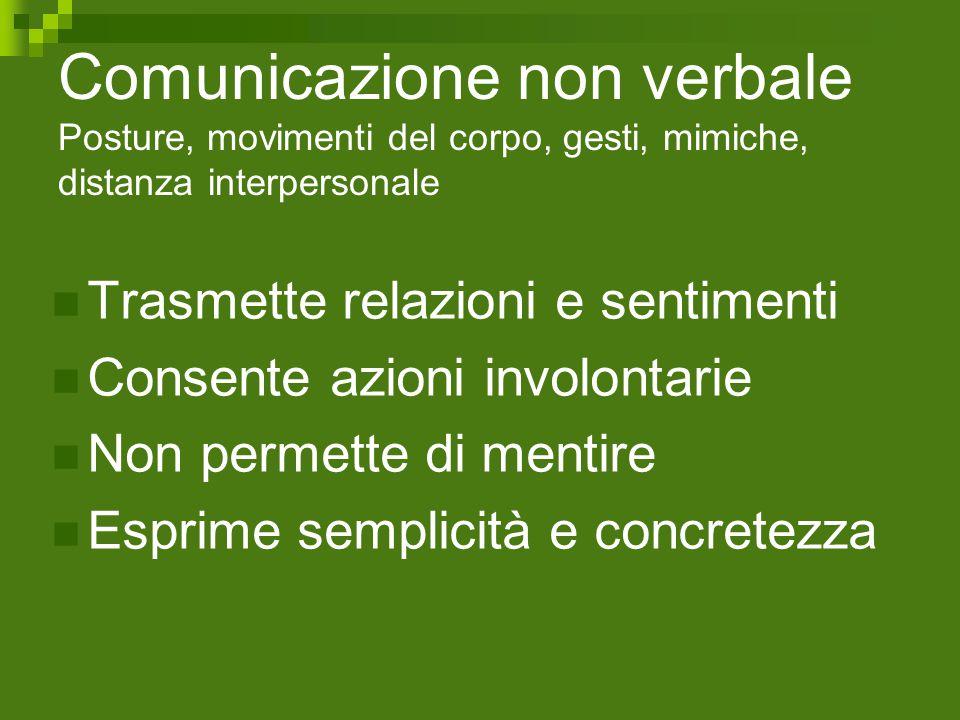 Comunicazione non verbale Posture, movimenti del corpo, gesti, mimiche, distanza interpersonale