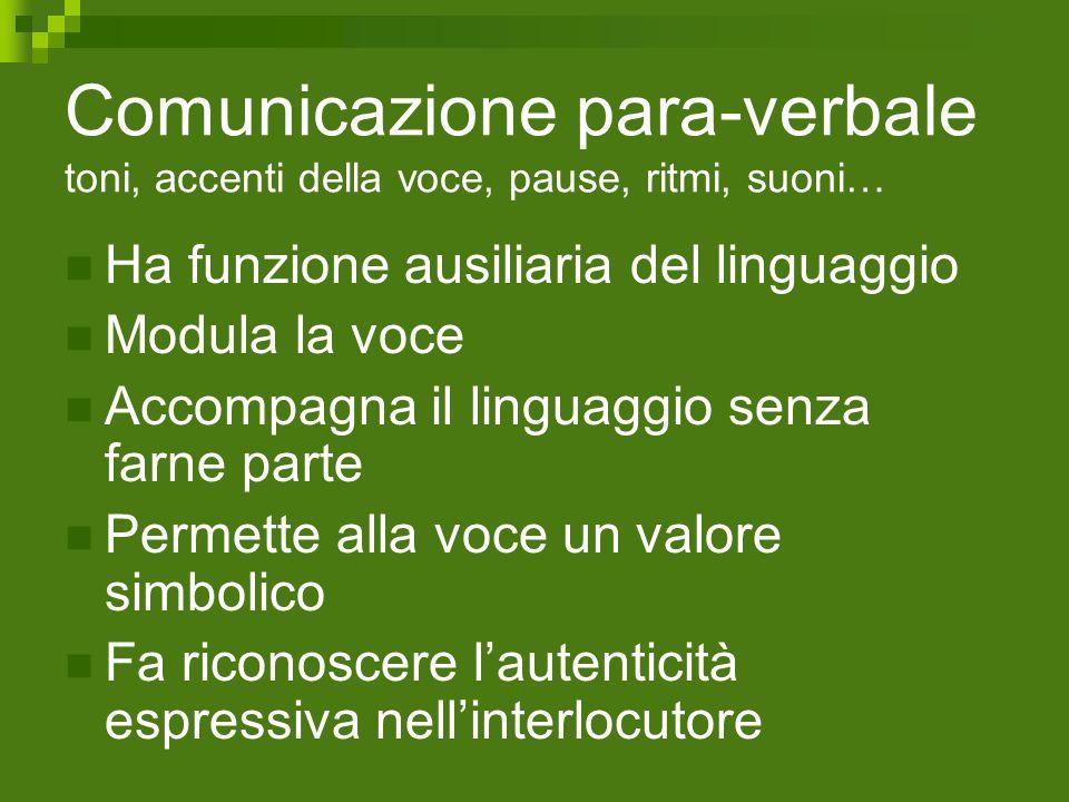 Comunicazione para-verbale toni, accenti della voce, pause, ritmi, suoni…