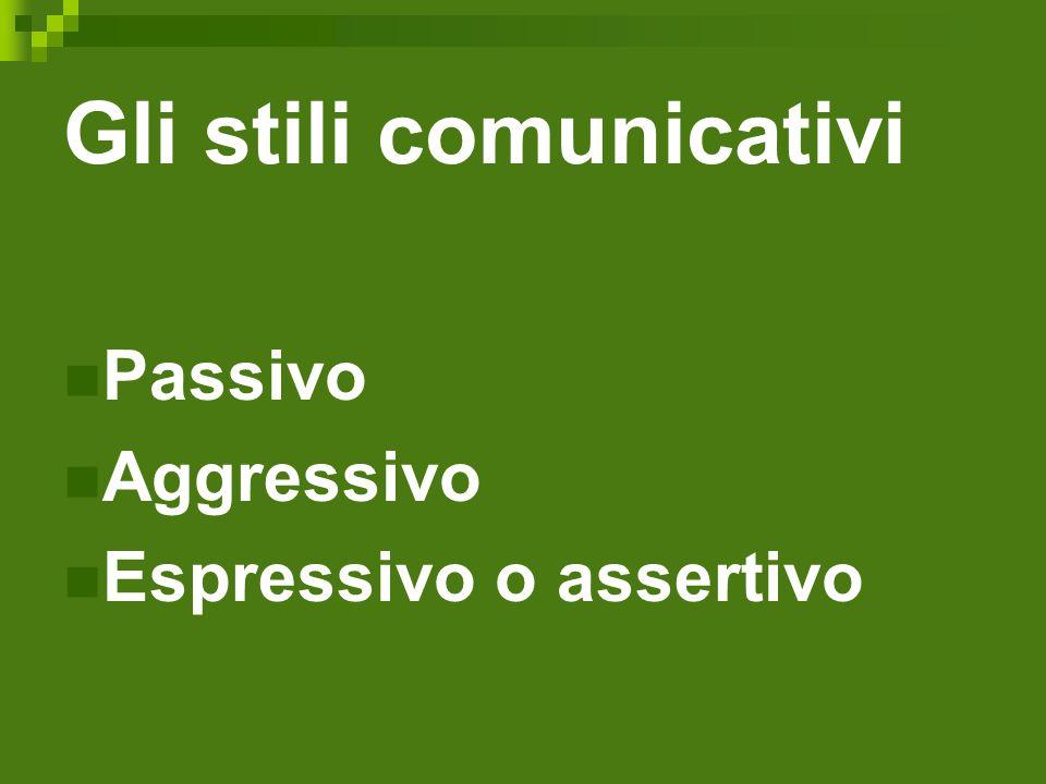 Gli stili comunicativi