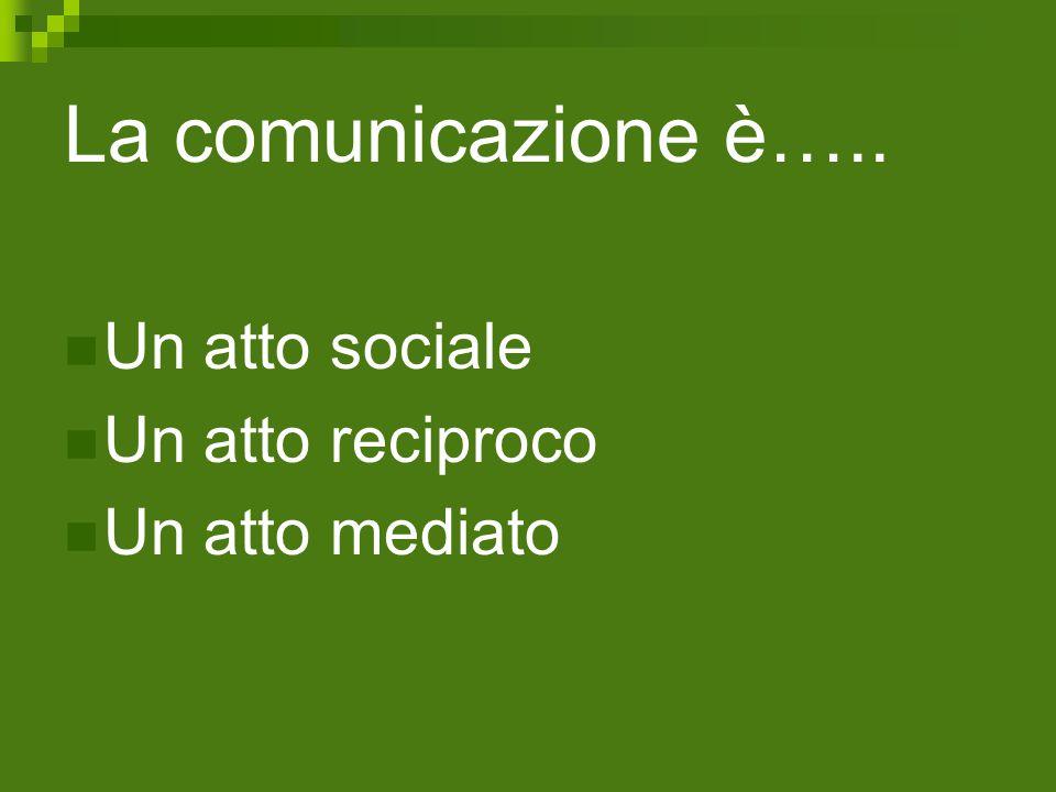 La comunicazione è….. Un atto sociale Un atto reciproco