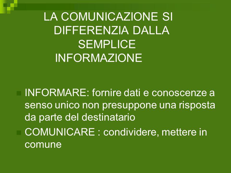 LA COMUNICAZIONE SI DIFFERENZIA DALLA SEMPLICE INFORMAZIONE
