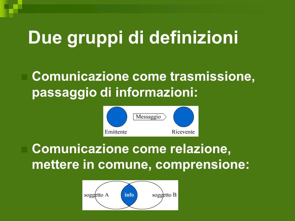 Due gruppi di definizioni