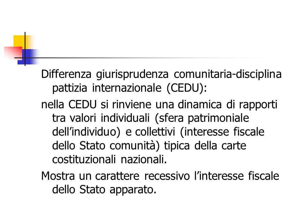 Differenza giurisprudenza comunitaria-disciplina pattizia internazionale (CEDU):