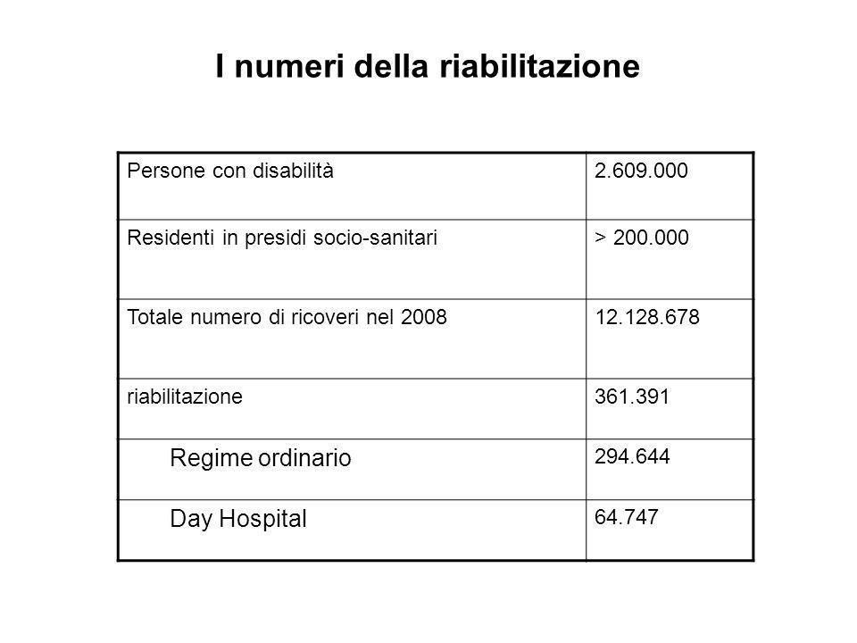 I numeri della riabilitazione