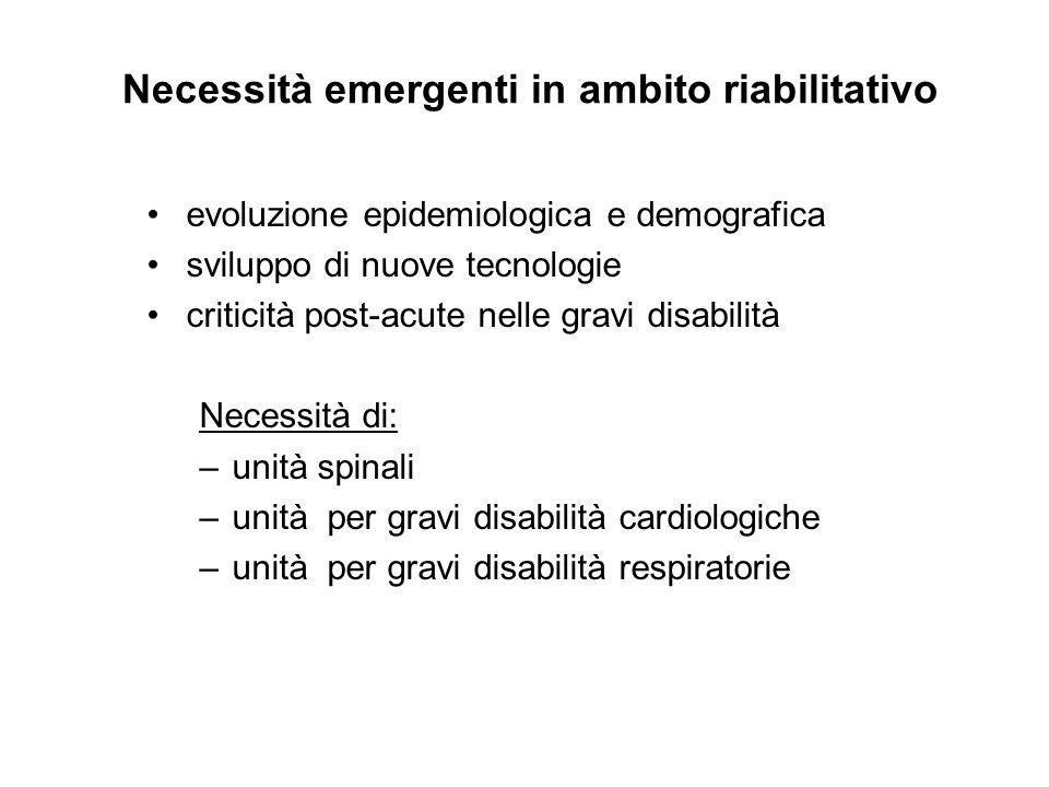 Necessità emergenti in ambito riabilitativo