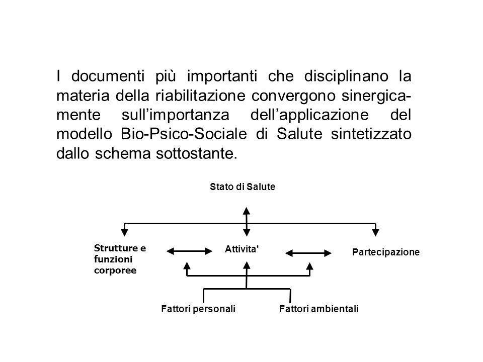 I documenti più importanti che disciplinano la materia della riabilitazione convergono sinergica-mente sull'importanza dell'applicazione del modello Bio-Psico-Sociale di Salute sintetizzato dallo schema sottostante.