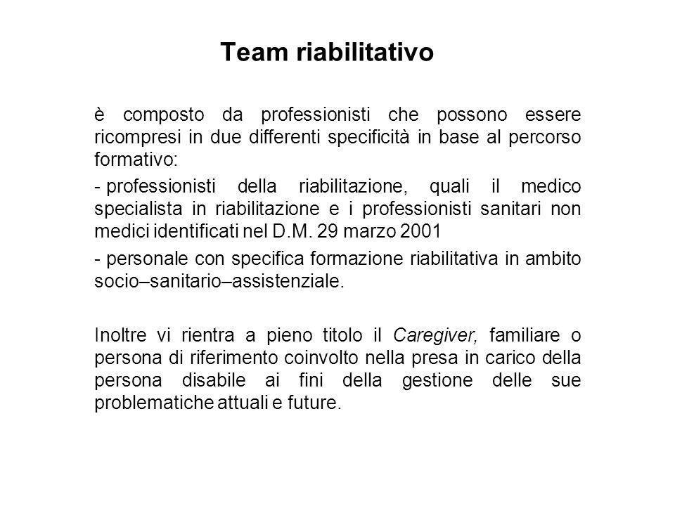 Team riabilitativoè composto da professionisti che possono essere ricompresi in due differenti specificità in base al percorso formativo: