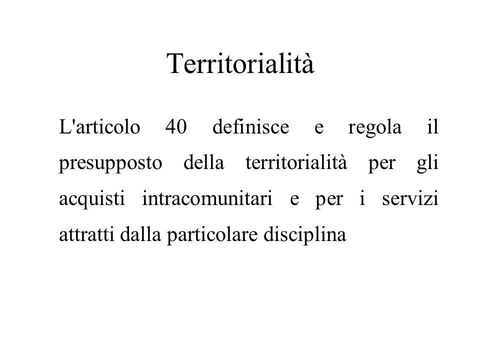 Territorialità