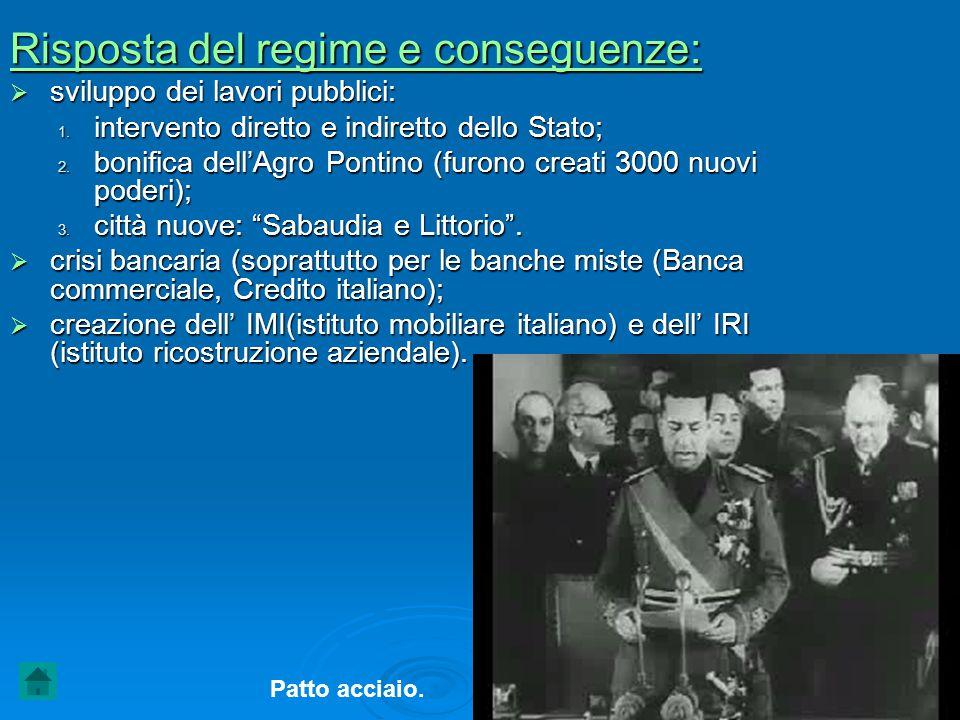 Risposta del regime e conseguenze: