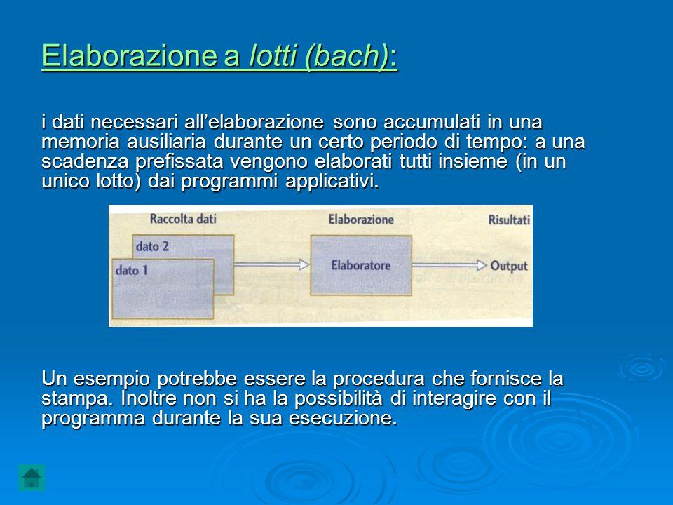 Elaborazione a lotti (bach):