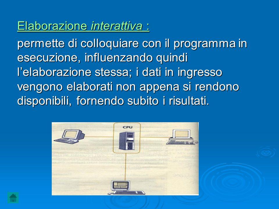 Elaborazione interattiva :